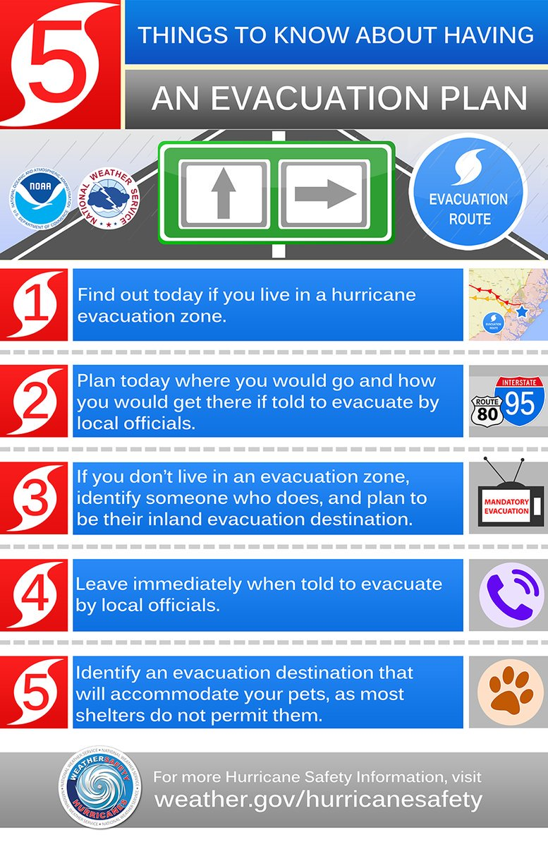 Don't evacuate farther than you have to. Don't drive 100 miles if 10 miles is safe.